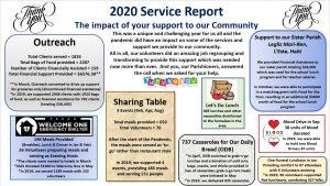 2020 Service Report